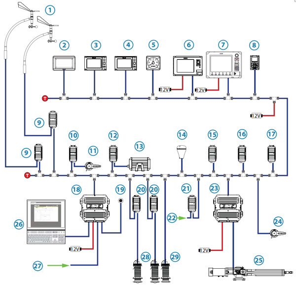 NMEA 2000 | Adrena Garmin Nmea Wiring Diagram on
