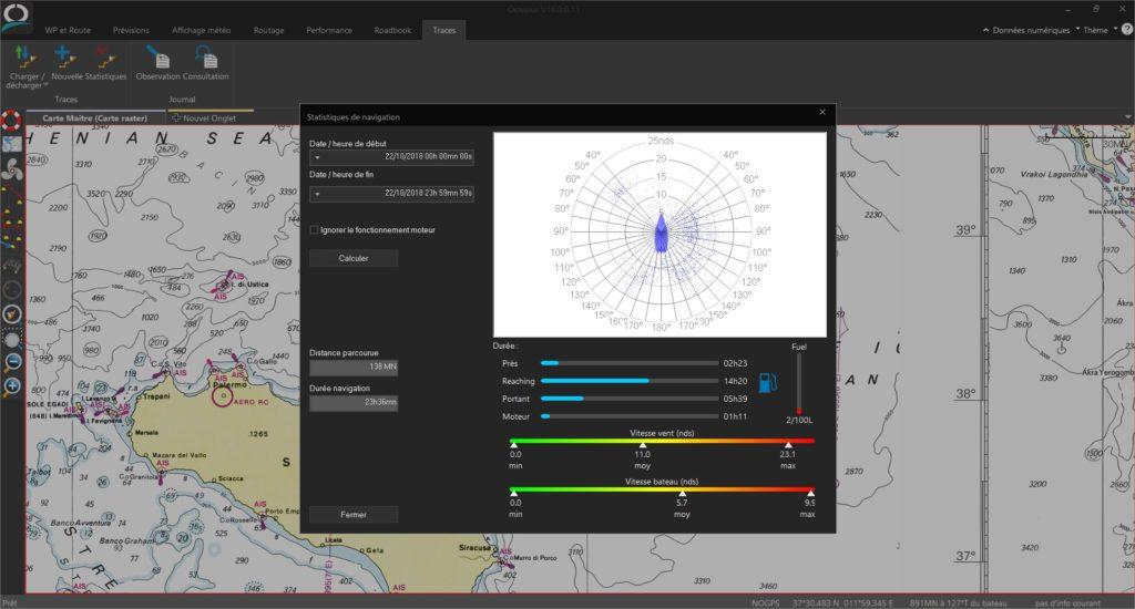 capture octopus statistiques de navigation